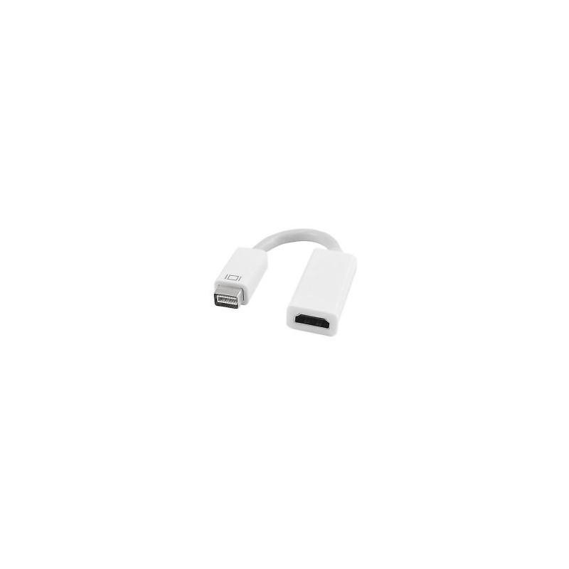 MINI DVI - HDMI ADAPTER CABLE ( for iMAC)