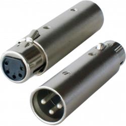 XLR 3-PIN (M) TO 5-PIN (F) DMX ADAPTER