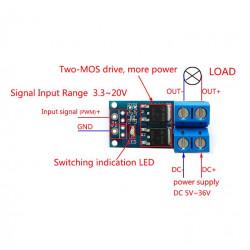 POWER MOSFET PWM MODULE 15A 5-36VDC 20KHZ