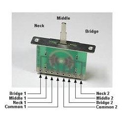 TOGGLE SWITCH, 5-WAY SELECTOR