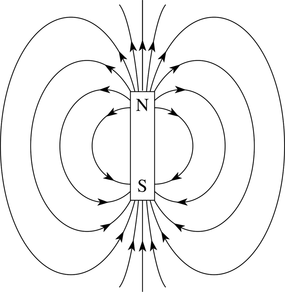Picture of Inducing the Magnetic Field (2)